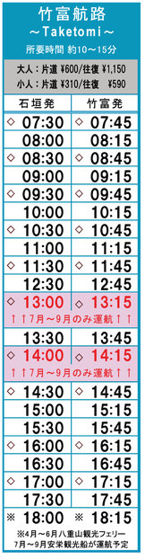 ishigaki to Taketomi timetable